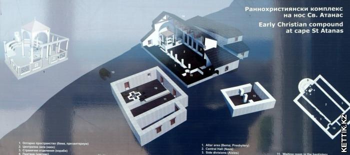 План старой церкви